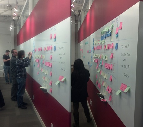 Collaborative mapping of actual activities and decisions in the delivery process.  This is a complex, social process.