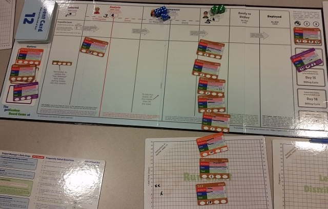GetKanban game in progress - the logjam caused by Carlos